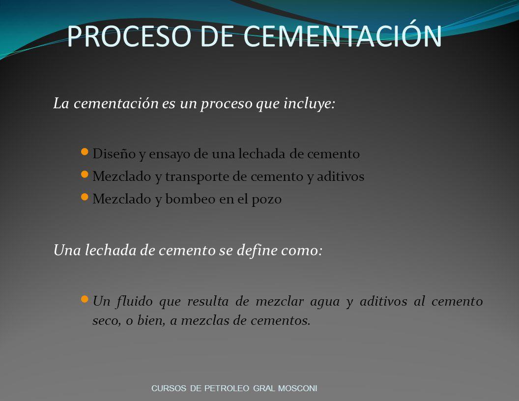 PROCESO DE CEMENTACIÓN La cementación es un proceso que incluye: Diseño y ensayo de una lechada de cemento Mezclado y transporte de cemento y aditivos
