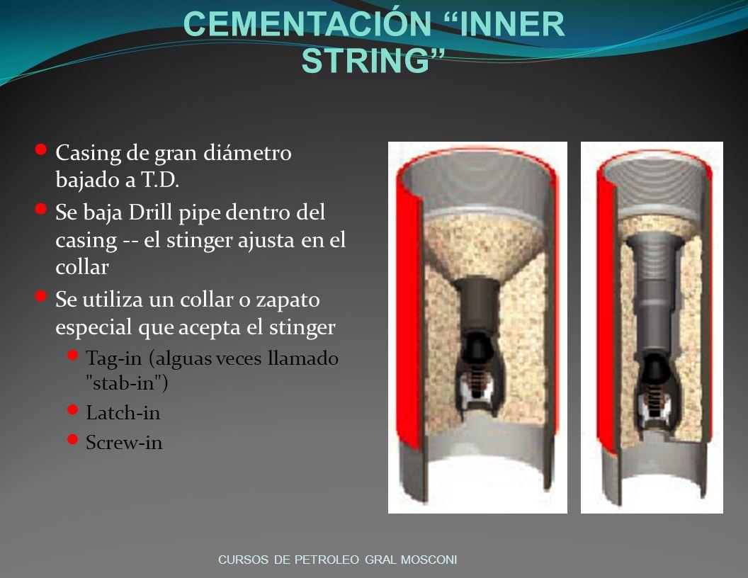 CEMENTACIÓN INNER STRING Casing de gran diámetro bajado a T.D. Se baja Drill pipe dentro del casing -- el stinger ajusta en el collar Se utiliza un co