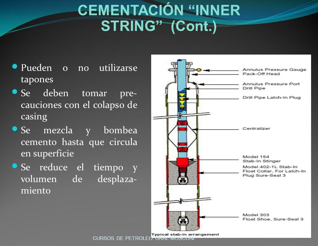 CEMENTACIÓN INNER STRING (Cont.) Pueden o no utilizarse tapones Se deben tomar pre- cauciones con el colapso de casing Se mezcla y bombea cemento hast