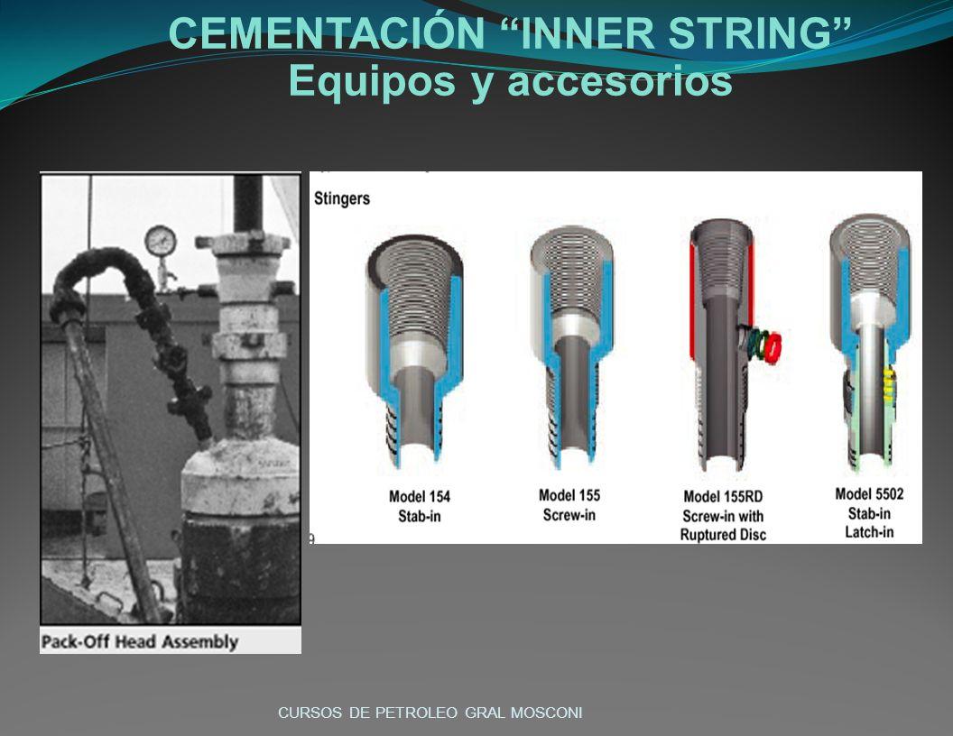 CEMENTACIÓN INNER STRING Equipos y accesorios CURSOS DE PETROLEO GRAL MOSCONI
