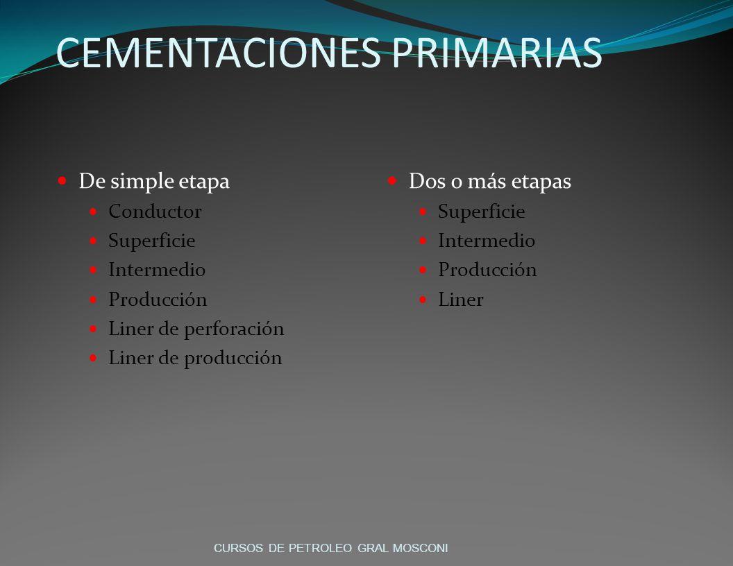 CEMENTACIONES PRIMARIAS De simple etapa Conductor Superficie Intermedio Producción Liner de perforación Liner de producción Dos o más etapas Superficie Intermedio Producción Liner CURSOS DE PETROLEO GRAL MOSCONI