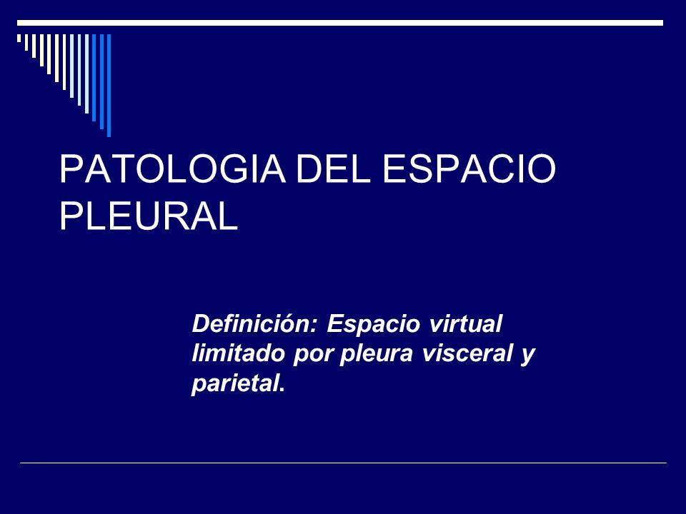 PATOLOGIA DEL ESPACIO PLEURAL Definición: Espacio virtual limitado por pleura visceral y parietal.
