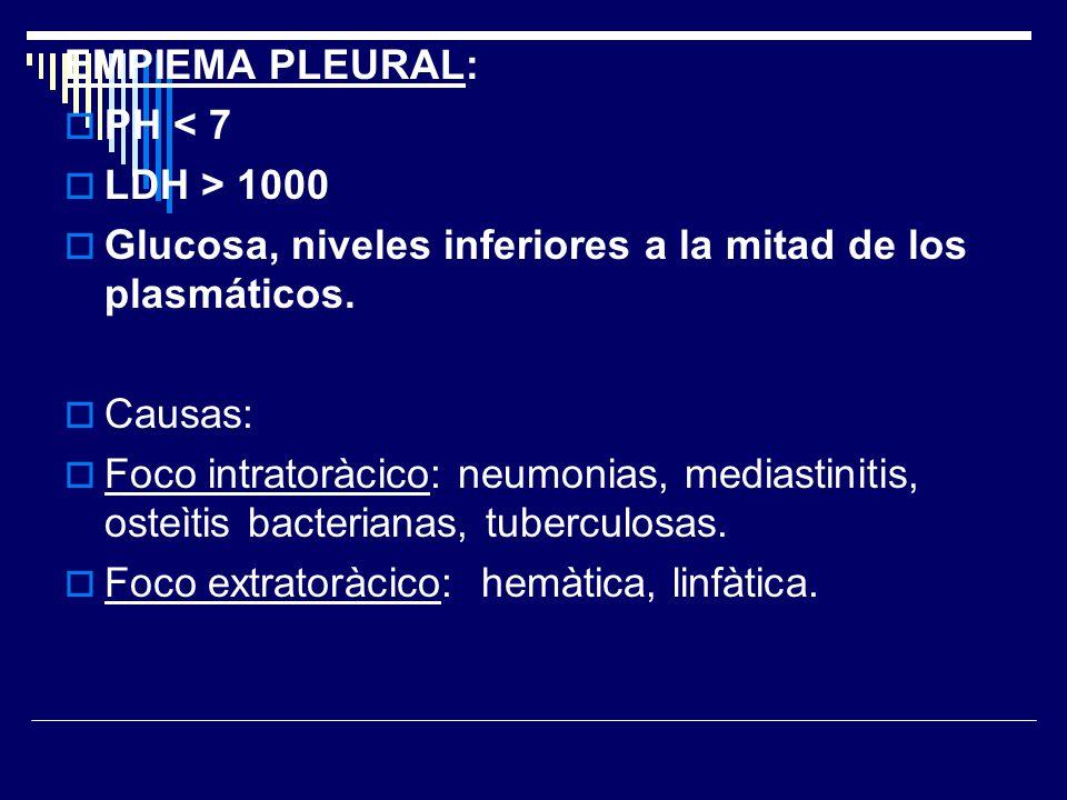 EMPIEMA PLEURAL: PH < 7 LDH > 1000 Glucosa, niveles inferiores a la mitad de los plasmáticos. Causas: Foco intratoràcico: neumonias, mediastinitis, os