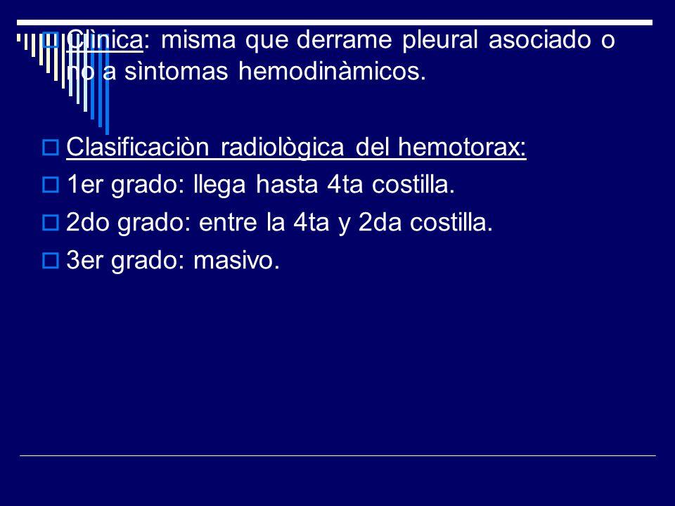 Clìnica: misma que derrame pleural asociado o no a sìntomas hemodinàmicos. Clasificaciòn radiològica del hemotorax: 1er grado: llega hasta 4ta costill