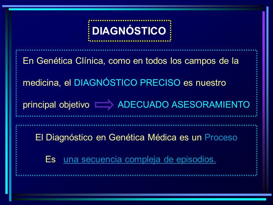 DIAGNÓSTICO En Genética Clínica, como en todos los campos de la medicina, el DIAGNÓSTICO PRECISO es nuestro principal objetivo ADECUADO ASESORAMIENTO