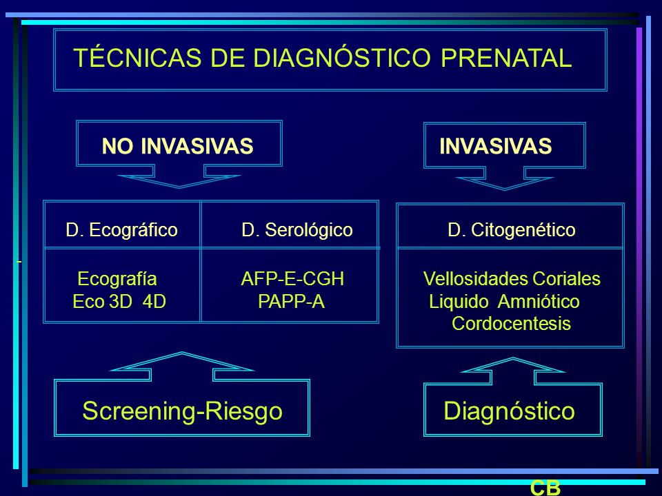 TÉCNICAS DE DIAGNÓSTICO PRENATAL NO INVASIVAS INVASIVAS D.