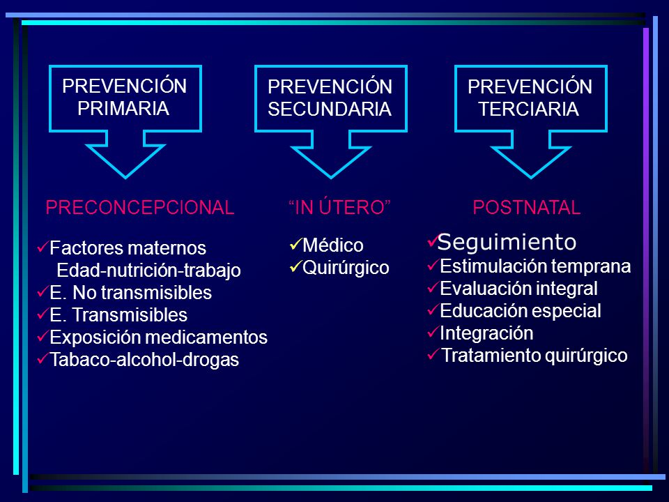 PREVENCIÓN PRIMARIA PRECONCEPCIONAL IN ÚTERO Factores maternos Edad-nutrición-trabajo E. No transmisibles E. Transmisibles Exposición medicamentos Tab