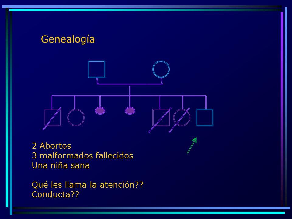 Genealogía 2 Abortos 3 malformados fallecidos Una niña sana Qué les llama la atención?? Conducta??
