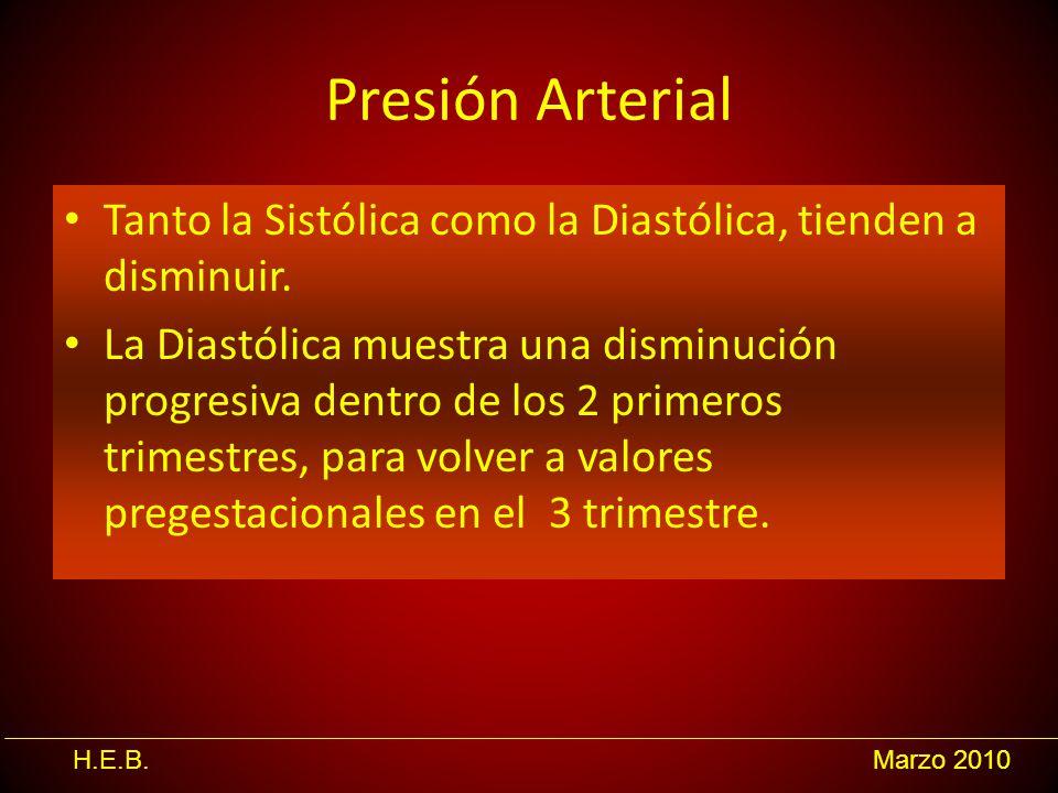 H.E.B.Marzo 2010 Presión Arterial Tanto la Sistólica como la Diastólica, tienden a disminuir. La Diastólica muestra una disminución progresiva dentro