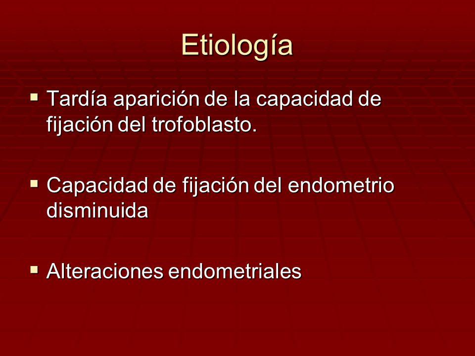 Etiología Tardía aparición de la capacidad de fijación del trofoblasto. Tardía aparición de la capacidad de fijación del trofoblasto. Capacidad de fij