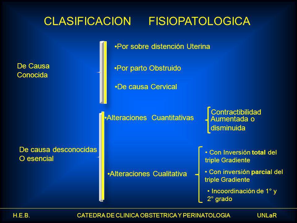 H.E.B. CATEDRA DE CLINICA OBSTETRICA Y PERINATOLOGIA UNLaR De Causa Conocida Por sobre distención Uterina Por parto Obstruido De causa Cervical De cau