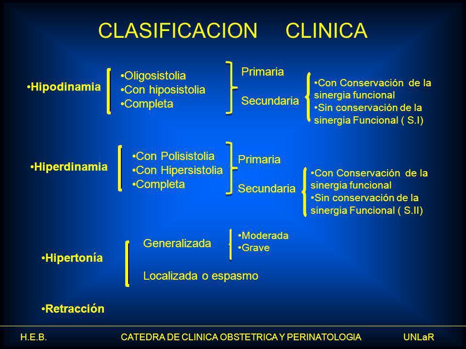 H.E.B. CATEDRA DE CLINICA OBSTETRICA Y PERINATOLOGIA UNLaR Hipodinamia Oligosistolia Con hiposistolia Completa Primaria Secundaria Con Conservación de