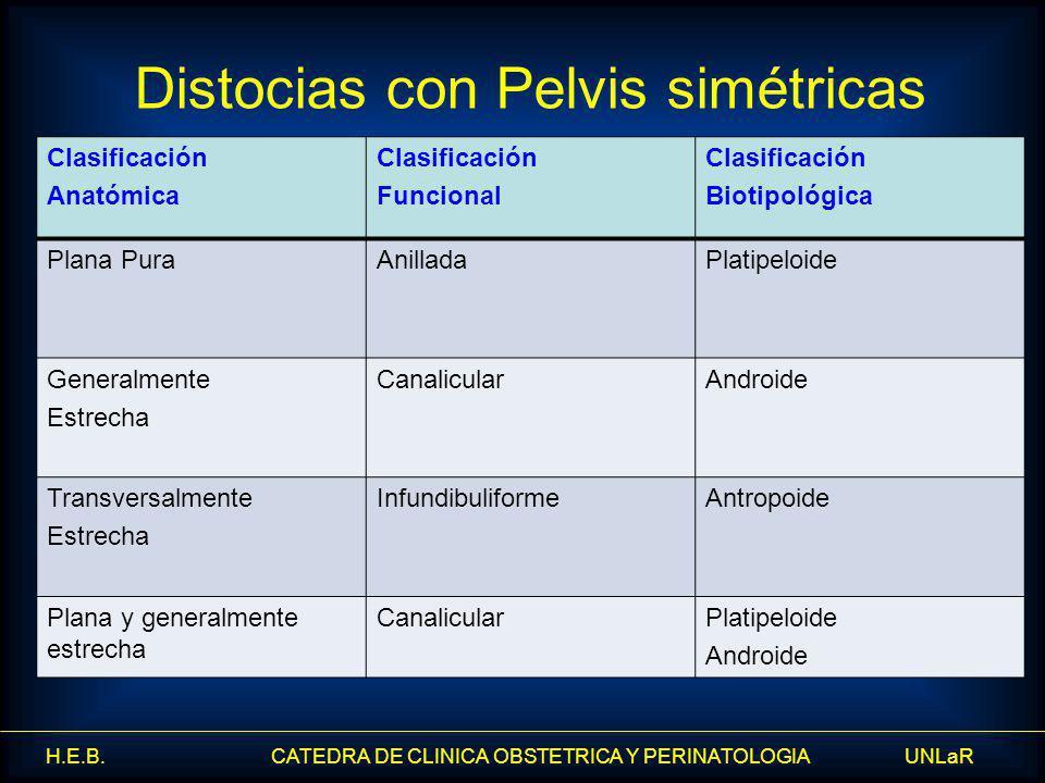 H.E.B. CATEDRA DE CLINICA OBSTETRICA Y PERINATOLOGIA UNLaR Clasificación Anatómica Clasificación Funcional Clasificación Biotipológica Plana PuraAnill