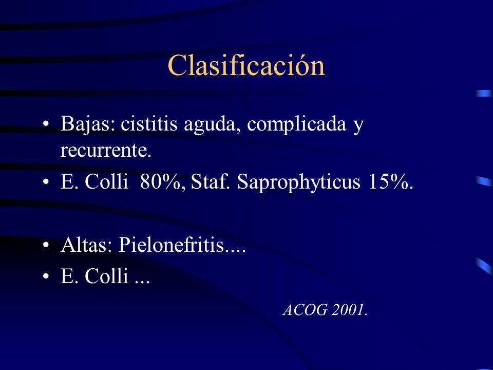 Clasificación Bajas: cistitis aguda, complicada y recurrente. E. Colli 80%, Staf. Saprophyticus 15%. Altas: Pielonefritis.... E. Colli... ACOG 2001.