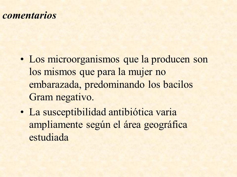 comentarios Los microorganismos que la producen son los mismos que para la mujer no embarazada, predominando los bacilos Gram negativo. La susceptibil
