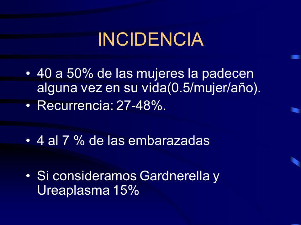 INCIDENCIA 40 a 50% de las mujeres la padecen alguna vez en su vida(0.5/mujer/año). Recurrencia: 27-48%. 4 al 7 % de las embarazadas Si consideramos G