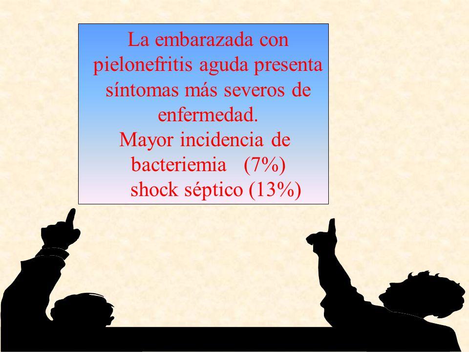La embarazada con pielonefritis aguda presenta síntomas más severos de enfermedad. Mayor incidencia de bacteriemia (7%) shock séptico (13%)