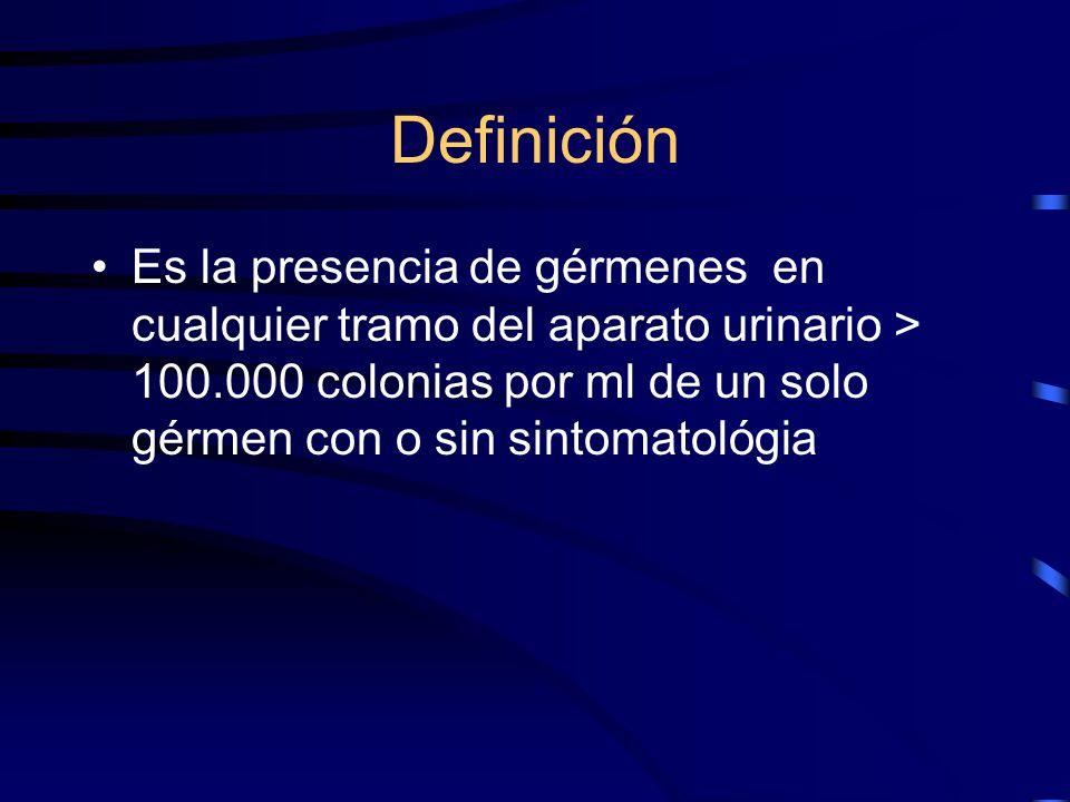 Definición Es la presencia de gérmenes en cualquier tramo del aparato urinario > 100.000 colonias por ml de un solo gérmen con o sin sintomatológia