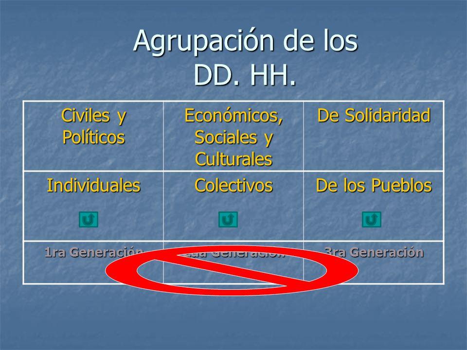 Agrupación de los DD.HH.