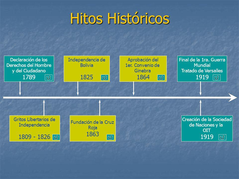 Hitos Históricos Declaración de los Derechos del Hombre y del Ciudadano 1789 Aprobación del 1er. Convenio de Ginebra 1864 Independencia de Bolivia 182
