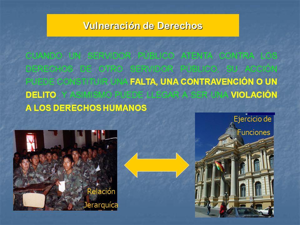 CUANDO UN SERVIDOR PÚBLICO ATENTA CONTRA LOS DERECHOS DE OTRO SERVIDOR PÚBLICO, SU ACCIÓN PUEDE CONSTITUIR UNA FALTA, UNA CONTRAVENCIÓN O UN DELITO, Y ASIMISMO PUEDE LLEGAR A SER UNA VIOLACIÓN A LOS DERECHOS HUMANOS Ejercicio de Funciones Relación Jerarquíca Vulneración de Derechos