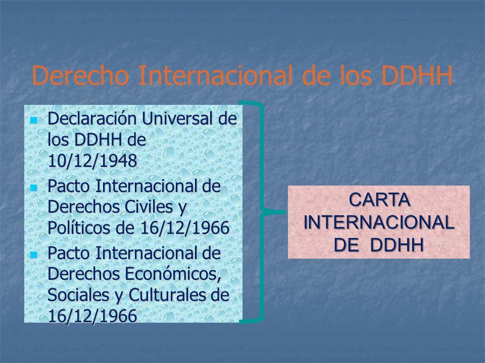 Declaración Universal de los DDHH de 10/12/1948 Declaración Universal de los DDHH de 10/12/1948 Pacto Internacional de Derechos Civiles y Políticos de 16/12/1966 Pacto Internacional de Derechos Civiles y Políticos de 16/12/1966 Pacto Internacional de Derechos Económicos, Sociales y Culturales de 16/12/1966 Pacto Internacional de Derechos Económicos, Sociales y Culturales de 16/12/1966 Derecho Internacional de los DDHH CARTA INTERNACIONAL DE DDHH