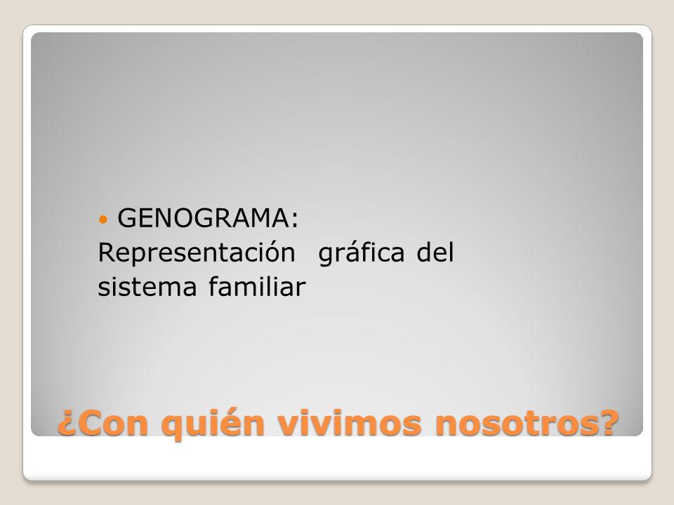 Actividad: Diseña tu genograma para indicar con quién vives Ejemplo: Pepe María MarNieves Edu Chico Chica __ Casados ---- Pareja (No Casados) / Separados Carlos