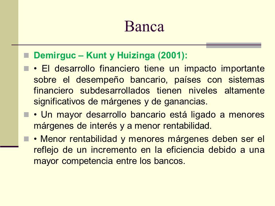 Banca Demirguc – Kunt y Huizinga (2001): El desarrollo financiero tiene un impacto importante sobre el desempeño bancario, países con sistemas financi