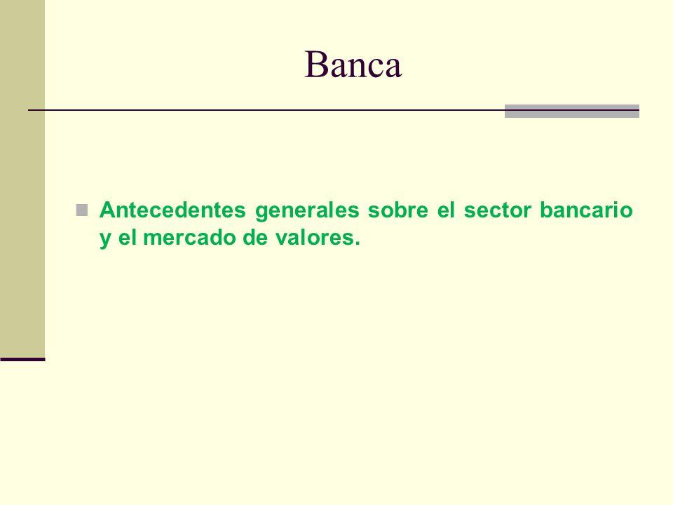 Banca Tamaño y rentabilidad en la industria bancaria.