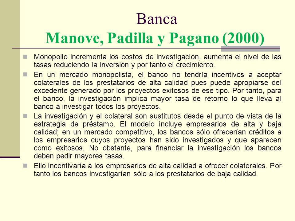 Banca Manove, Padilla y Pagano (2000) Monopolio incrementa los costos de investigación, aumenta el nivel de las tasas reduciendo la inversión y por ta
