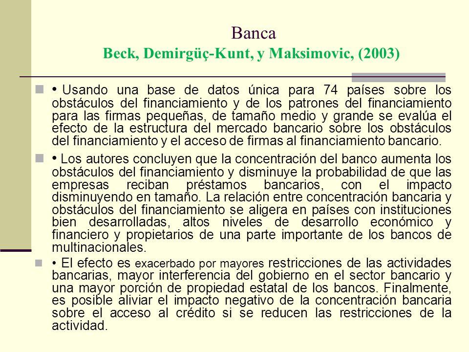 Banca Beck, Demirgüç-Kunt, y Maksimovic, (2003) Usando una base de datos única para 74 países sobre los obstáculos del financiamiento y de los patrone
