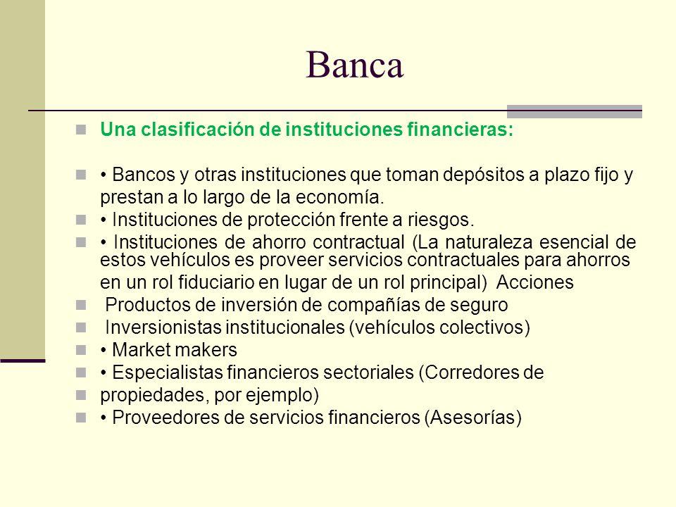 Banca Una clasificación de instituciones financieras: Bancos y otras instituciones que toman depósitos a plazo fijo y prestan a lo largo de la economí