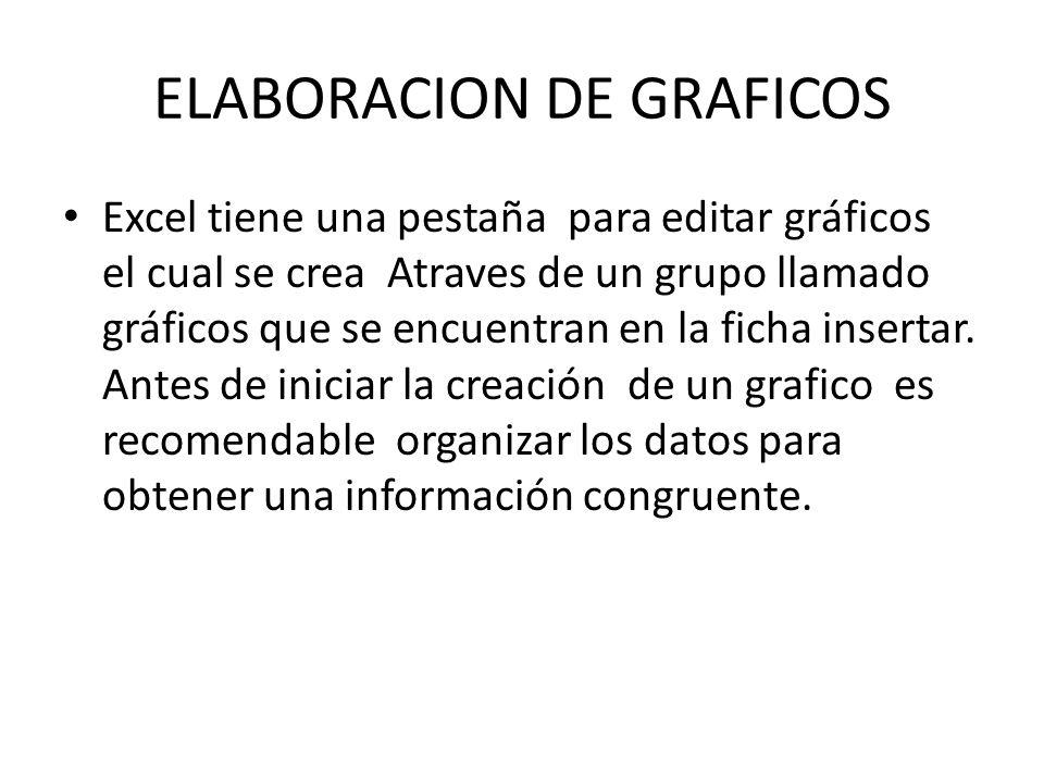 ELABORACION DE GRAFICOS Excel tiene una pestaña para editar gráficos el cual se crea Atraves de un grupo llamado gráficos que se encuentran en la fich