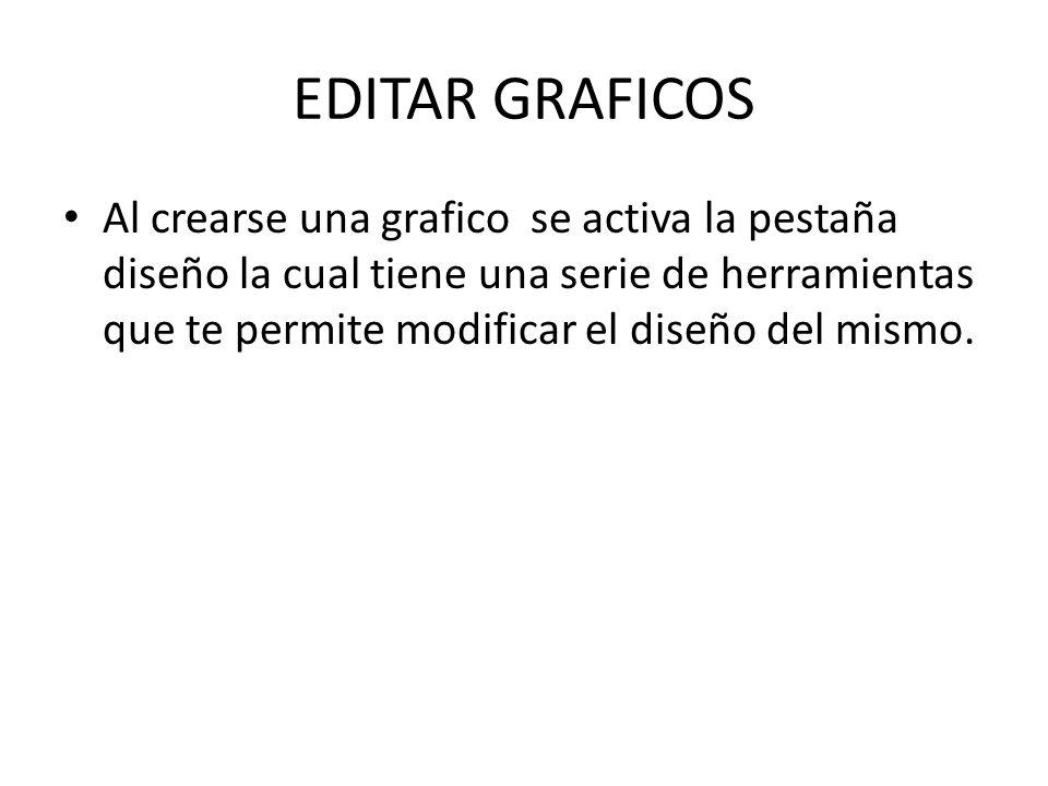 EDITAR GRAFICOS Al crearse una grafico se activa la pestaña diseño la cual tiene una serie de herramientas que te permite modificar el diseño del mismo.