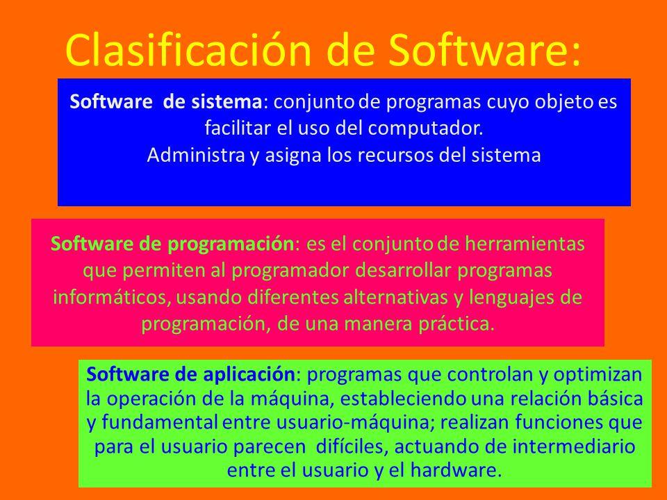 Software de sistema: conjunto de programas cuyo objeto es facilitar el uso del computador. Administra y asigna los recursos del sistema Software de ap