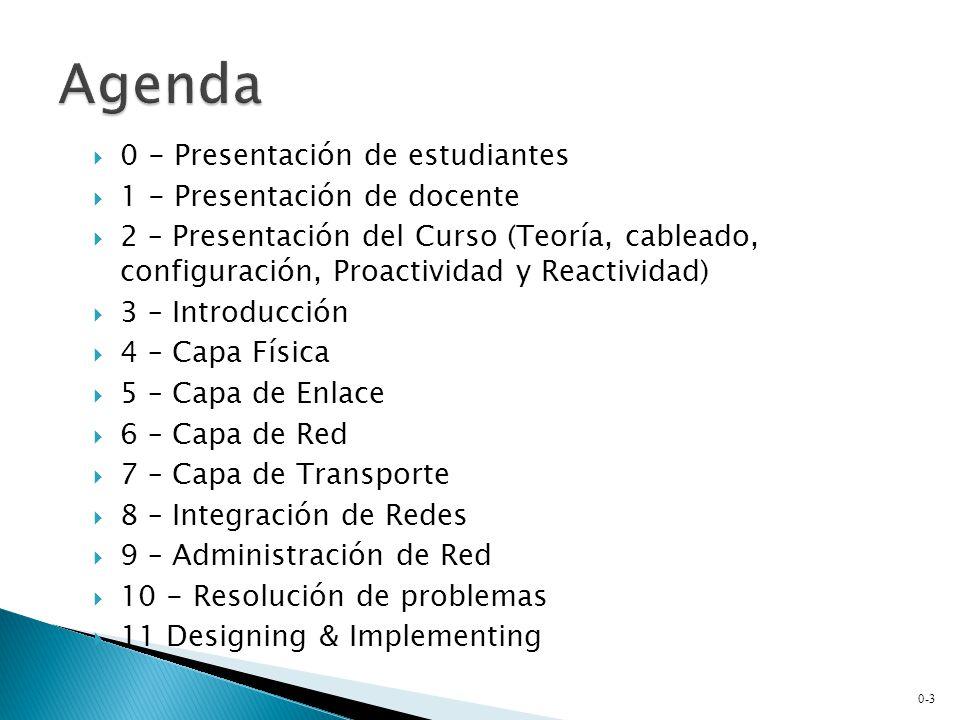 0 - Presentación de estudiantes 1 - Presentación de docente 2 – Presentación del Curso (Teoría, cableado, configuración, Proactividad y Reactividad) 3 – Introducción 4 – Capa Física 5 – Capa de Enlace 6 – Capa de Red 7 – Capa de Transporte 8 – Integración de Redes 9 – Administración de Red 10 - Resolución de problemas 11 Designing & Implementing 0-3