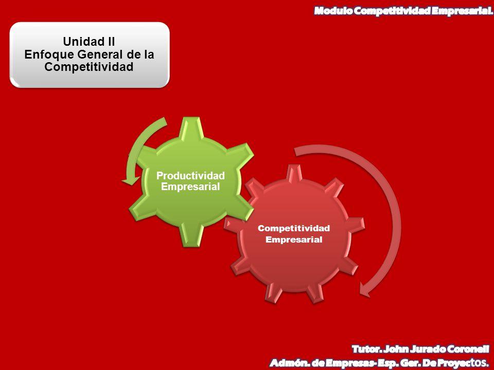 Unidad III Competitividad en Colombia y en el mundo.