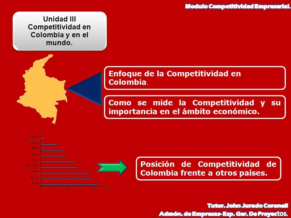 Unidad III Competitividad en Colombia y en el mundo. Enfoque de la Competitividad en Colombia. Como se mide la Competitividad y su importancia en el á