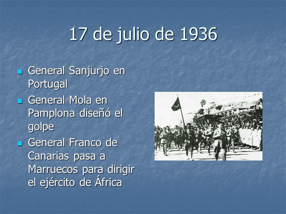 17 de julio de 1936 General Sanjurjo en Portugal General Sanjurjo en Portugal General Mola en Pamplona diseñó el golpe General Mola en Pamplona diseñó el golpe General Franco de Canarias pasa a Marruecos para dirigir el ejército de África General Franco de Canarias pasa a Marruecos para dirigir el ejército de África