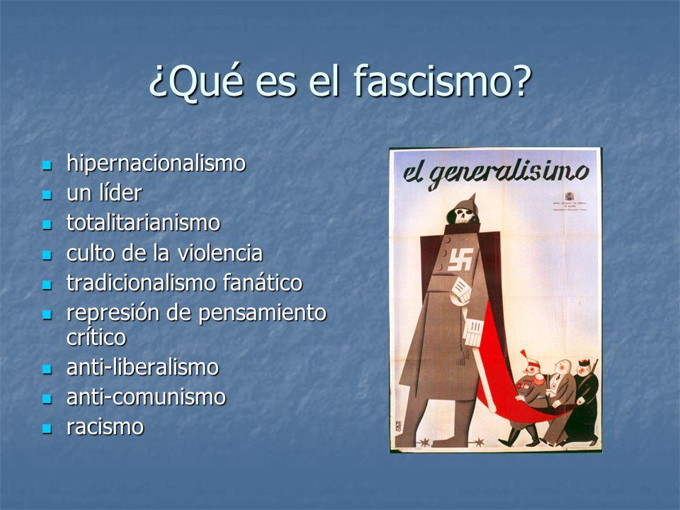 ¿Qué es el fascismo.