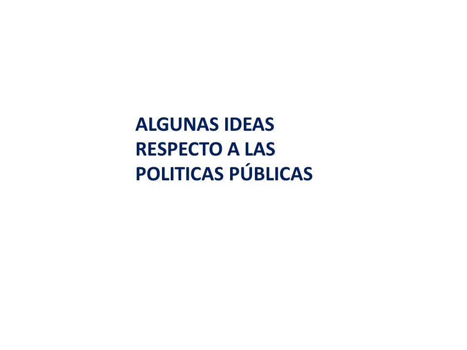 ALGUNAS IDEAS RESPECTO A LAS POLITICAS PÚBLICAS