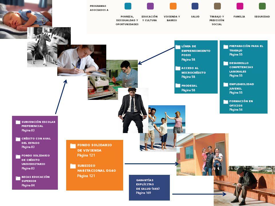 Conjunto de acciones y de flujos de información estratégicamente seleccionadas y desarrolladas por el sector público -pero con la mayor o menor participación de otros actores en su diseño, ejecución, seguimiento y evaluación-, con el objetivo de solucionar una determinada situación objetiva considerada como problemática, falla de estado y/o de mercado o bien de otorgar mas oportunidades a un grupo objetivo a escala nacional, regional o local en un contexto presupuestario de escasez de recursos Taller de Políticas Públicas Versión 2012