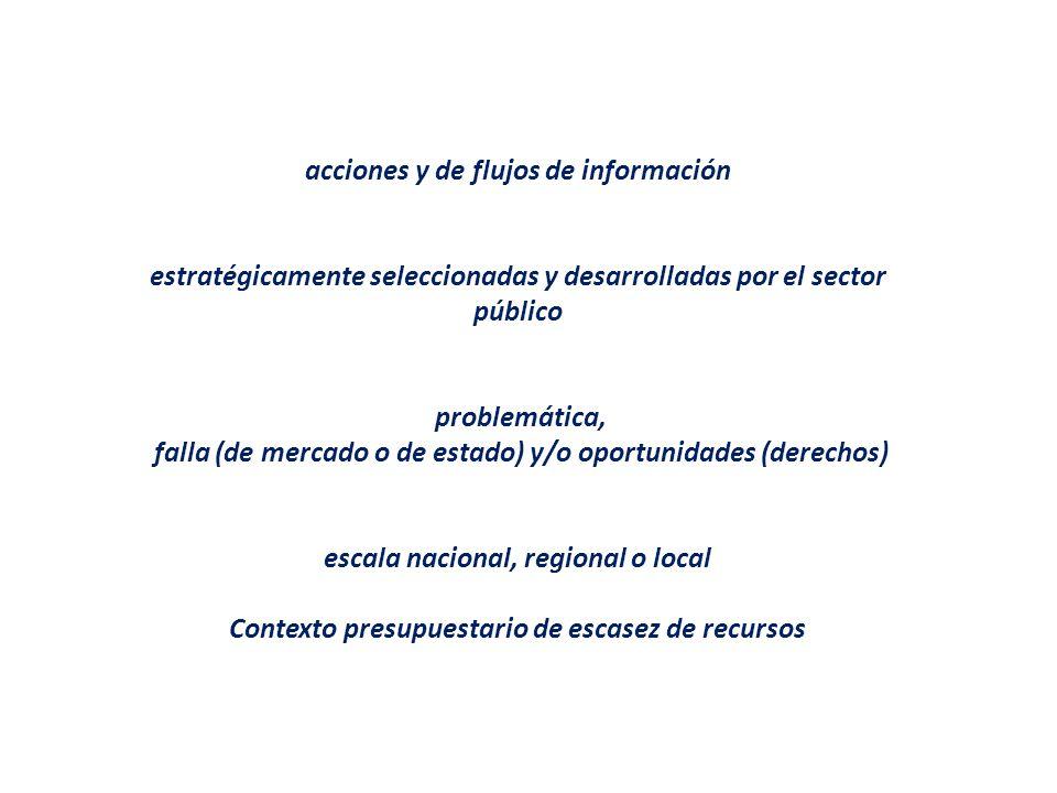 acciones y de flujos de información estratégicamente seleccionadas y desarrolladas por el sector público problemática, falla (de mercado o de estado) y/o oportunidades (derechos) escala nacional, regional o local Contexto presupuestario de escasez de recursos