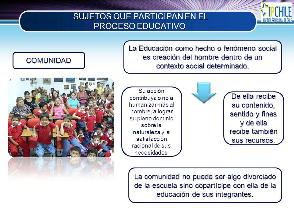 LOGO SUJETOS QUE PARTICIPAN EN EL PROCESO EDUCATIVO SUJETOS QUE PARTICIPAN EN EL PROCESO EDUCATIVO COMUNIDAD La Educación como hecho o fenómeno social