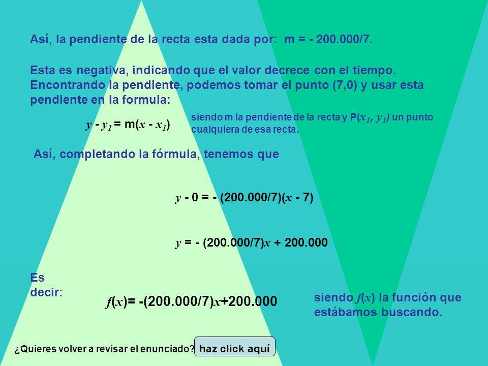 Así, la pendiente de la recta esta dada por: m = - 200.000/7. Esta es negativa, indicando que el valor decrece con el tiempo. Encontrando la pendiente