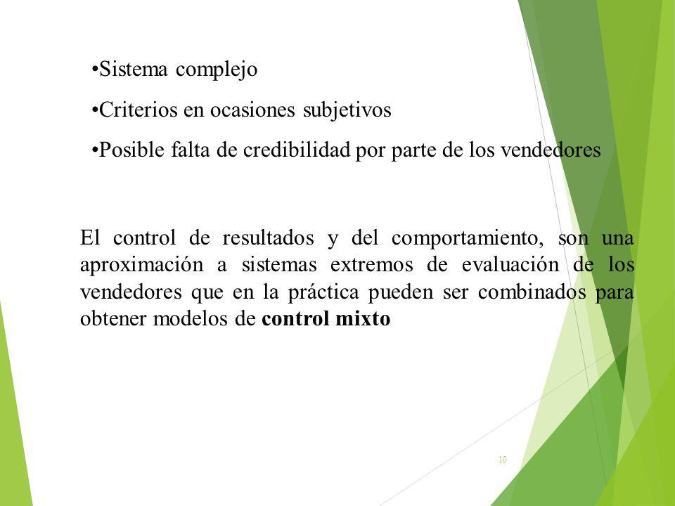 10 Sistema complejo Criterios en ocasiones subjetivos Posible falta de credibilidad por parte de los vendedores El control de resultados y del comport