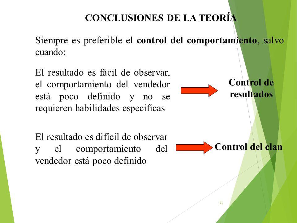 11 Siempre es preferible el control del comportamiento, salvo cuando: El resultado es fácil de observar, el comportamiento del vendedor está poco defi