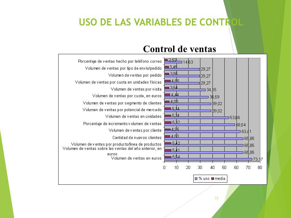 USO DE LAS VARIABLES DE CONTROL 13 Control de ventas