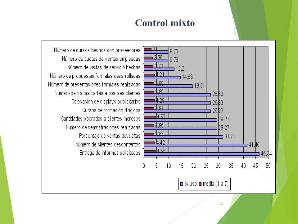 21 Control mixto