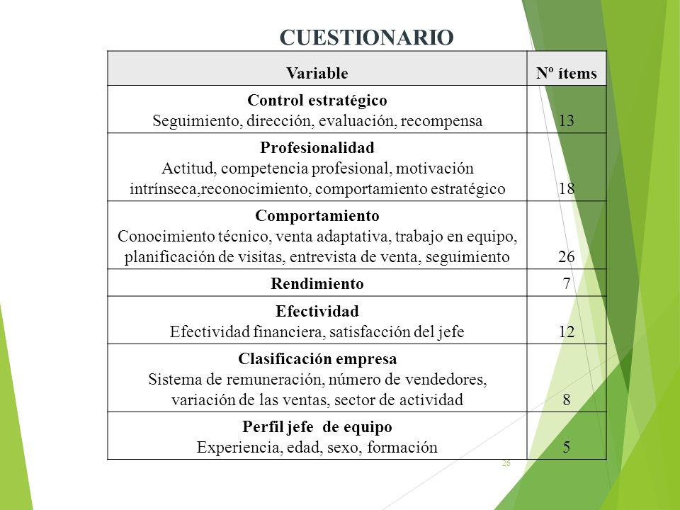 26 CUESTIONARIO VariableNº ítems Control estratégico Seguimiento, dirección, evaluación, recompensa13 Profesionalidad Actitud, competencia profesional
